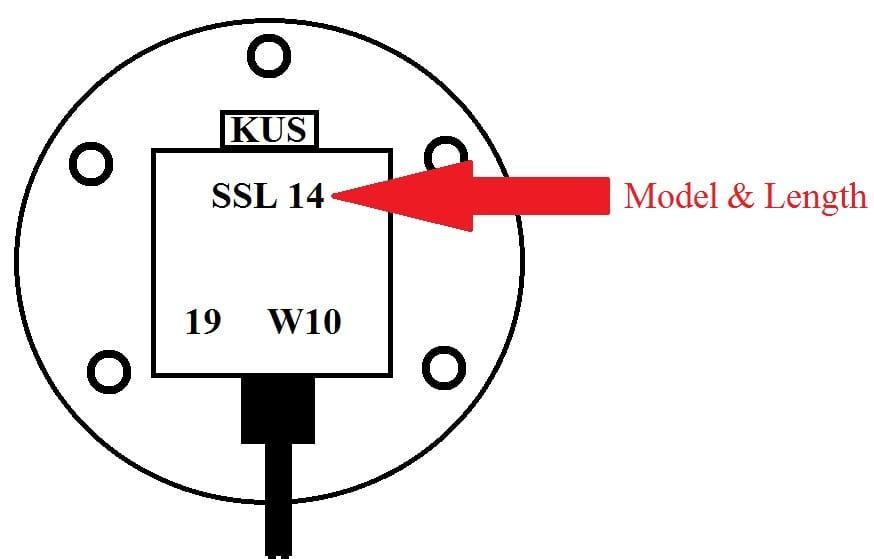 Model & Length